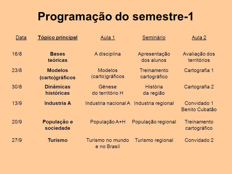 Programação do semestre-1