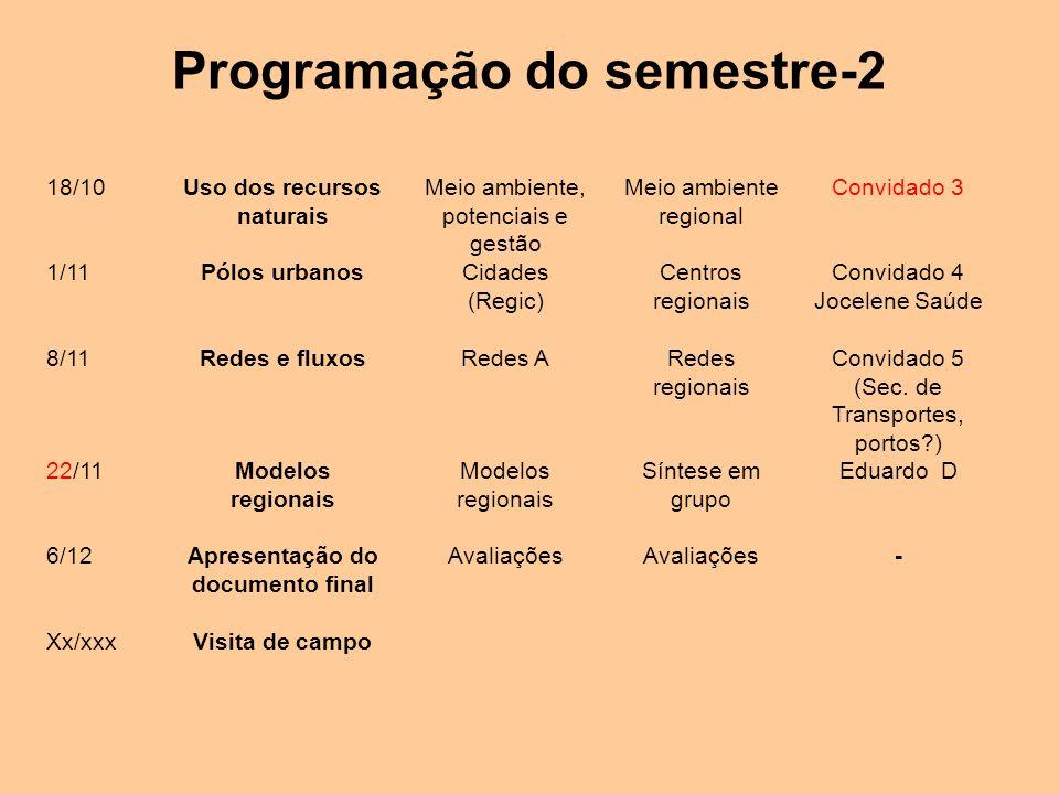 Programação do semestre-2