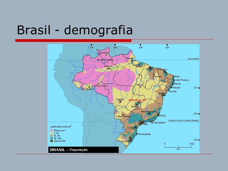 Brasil - demografia