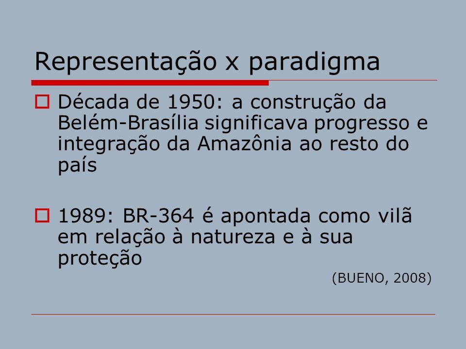 Representação x paradigma