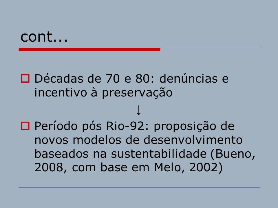 cont... Décadas de 70 e 80: denúncias e incentivo à preservação ↓