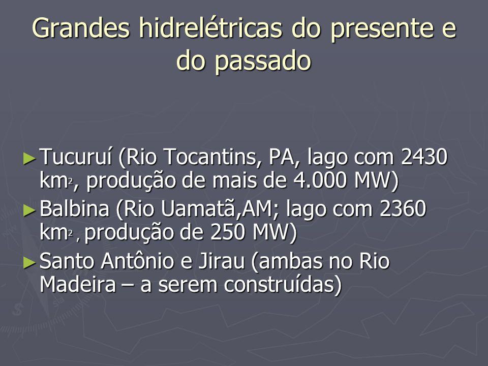 Grandes hidrelétricas do presente e do passado