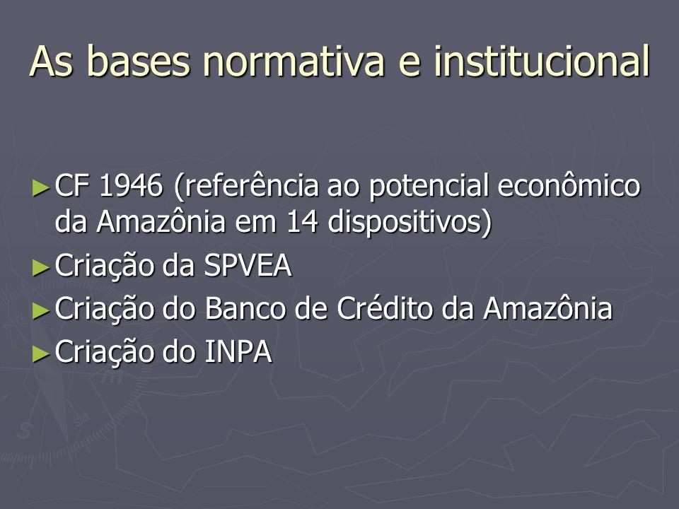 As bases normativa e institucional