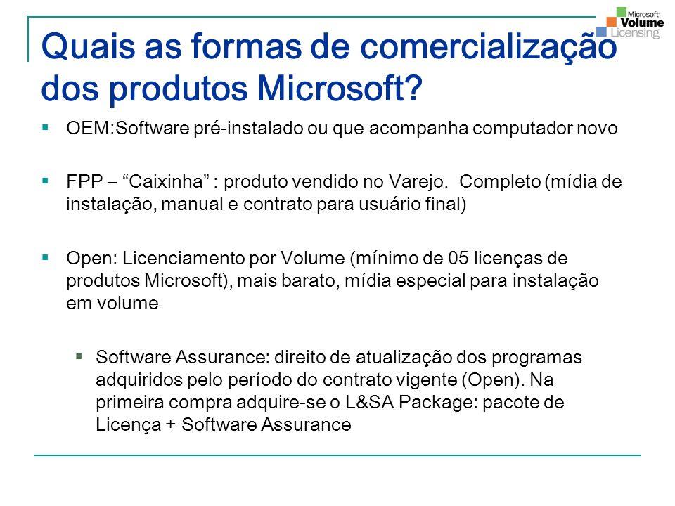 Quais as formas de comercialização dos produtos Microsoft
