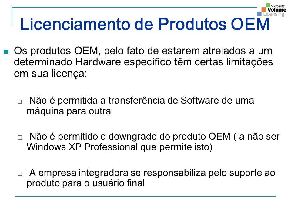 Licenciamento de Produtos OEM
