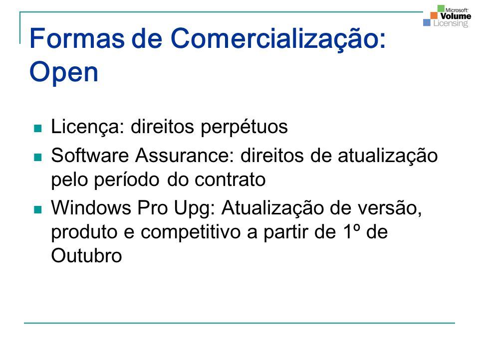 Formas de Comercialização: Open