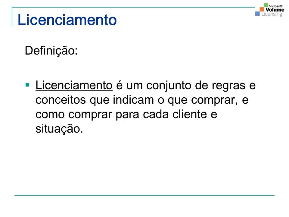 Licenciamento Definição: