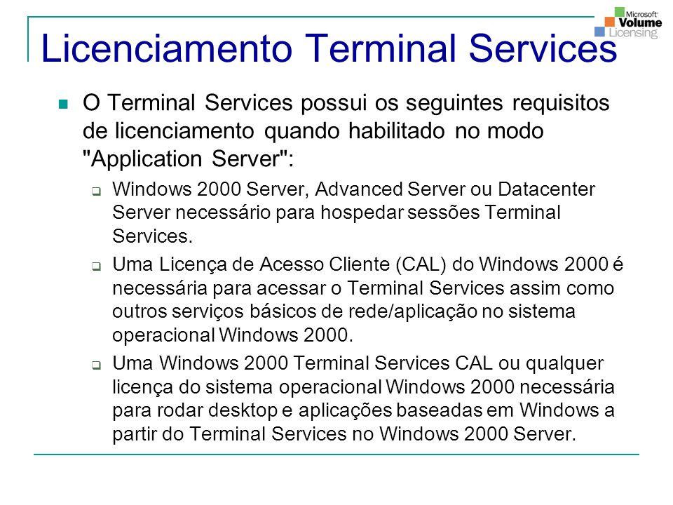 Licenciamento Terminal Services