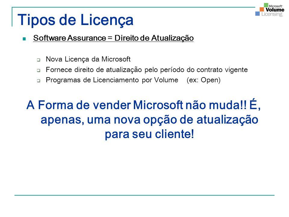 Tipos de Licença Software Assurance = Direito de Atualização. Nova Licença da Microsoft.