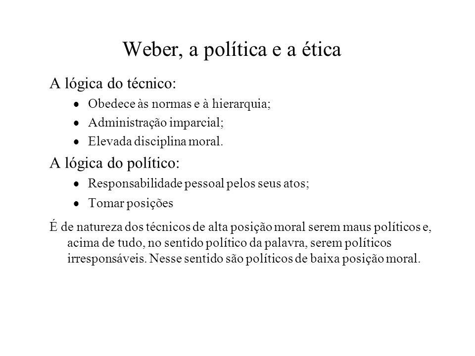 Weber, a política e a ética