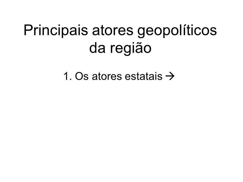 Principais atores geopolíticos da região