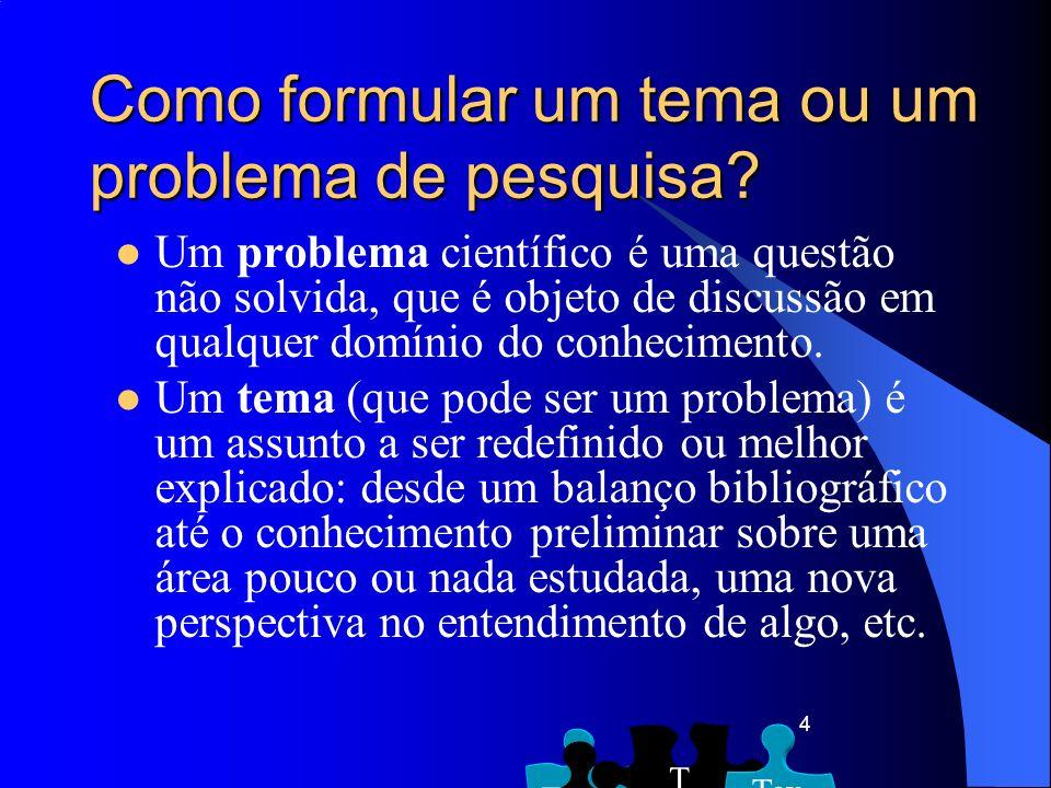 Como formular um tema ou um problema de pesquisa