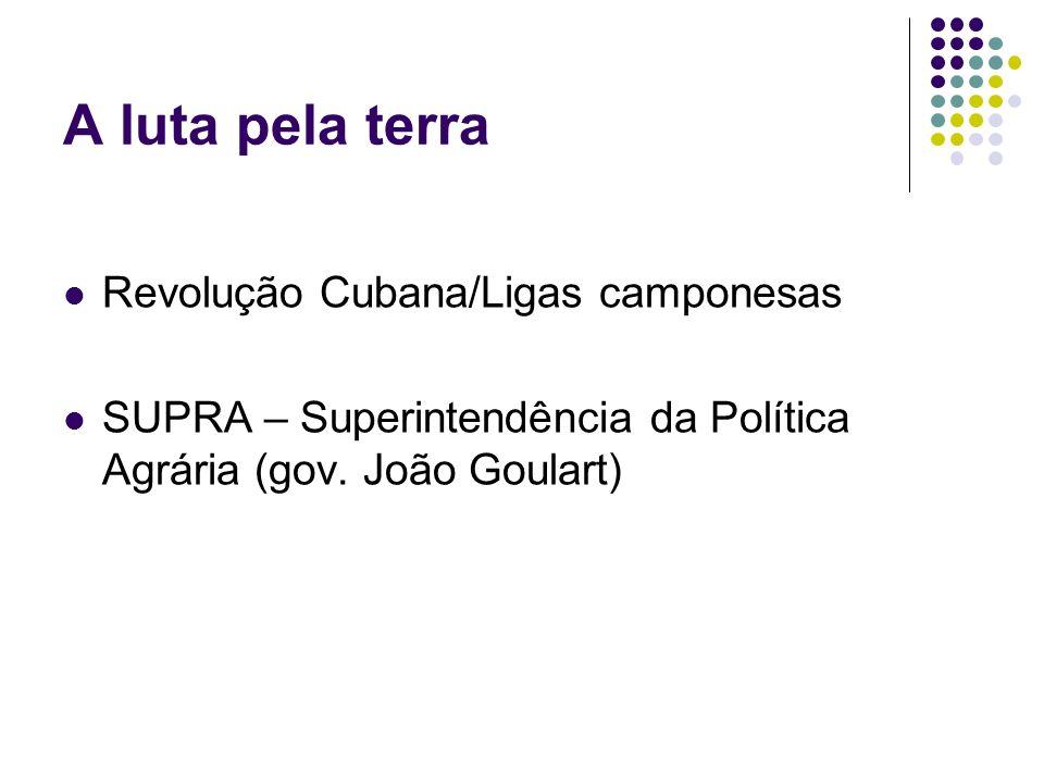 A luta pela terra Revolução Cubana/Ligas camponesas