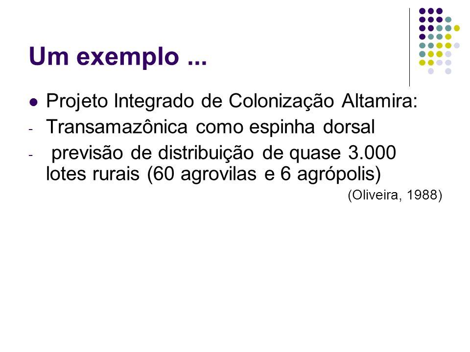 Um exemplo ... Projeto Integrado de Colonização Altamira: