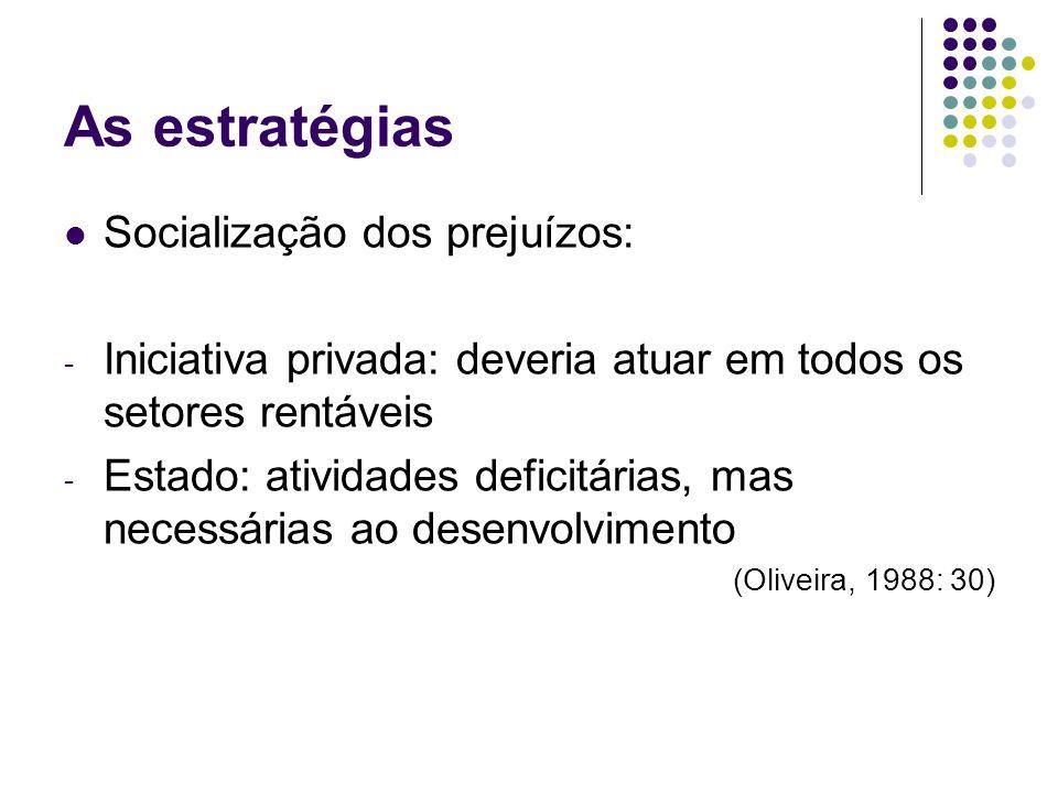 As estratégias Socialização dos prejuízos: