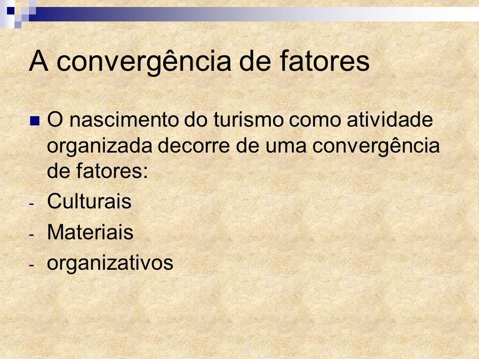A convergência de fatores