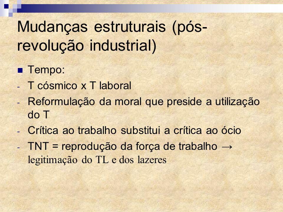 Mudanças estruturais (pós-revolução industrial)