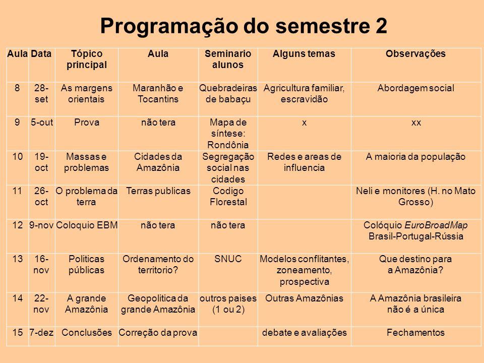 Programação do semestre 2