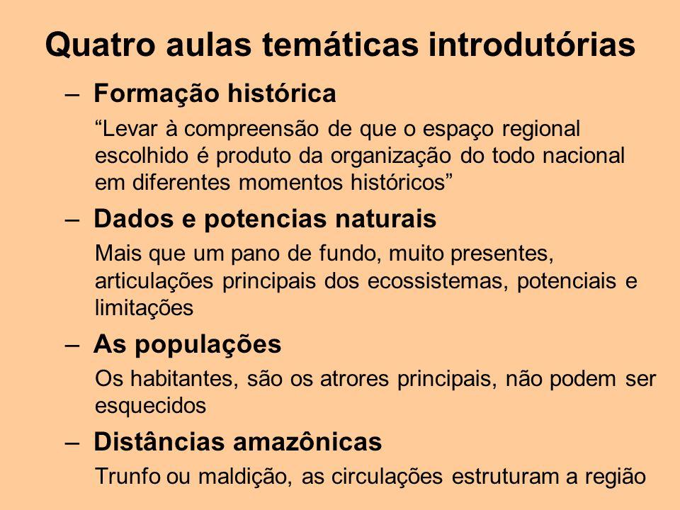 Quatro aulas temáticas introdutórias
