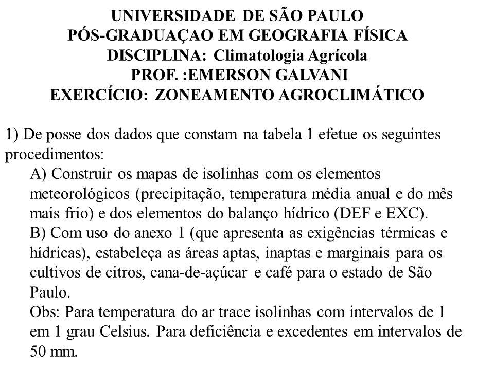 UNIVERSIDADE DE SÃO PAULO PÓS-GRADUAÇAO EM GEOGRAFIA FÍSICA