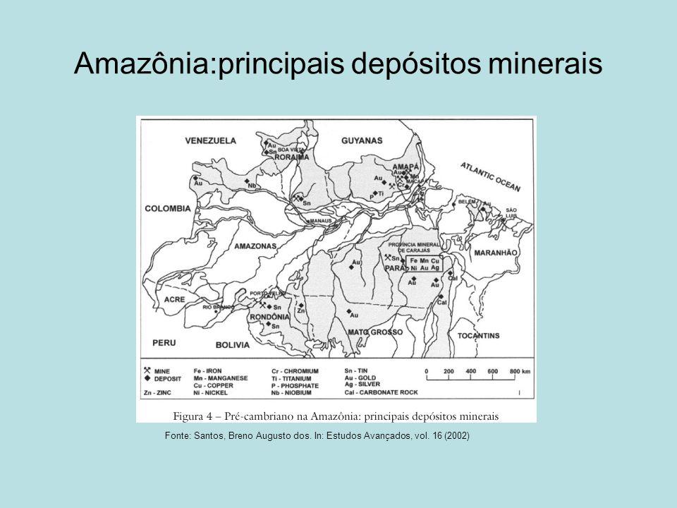 Amazônia:principais depósitos minerais