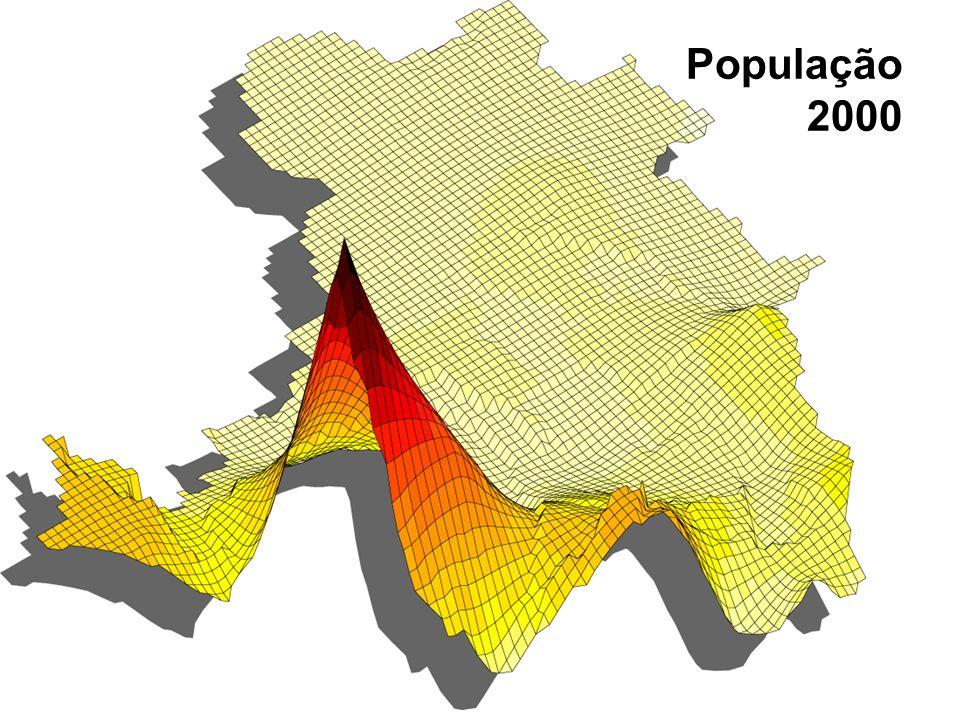 População 2000