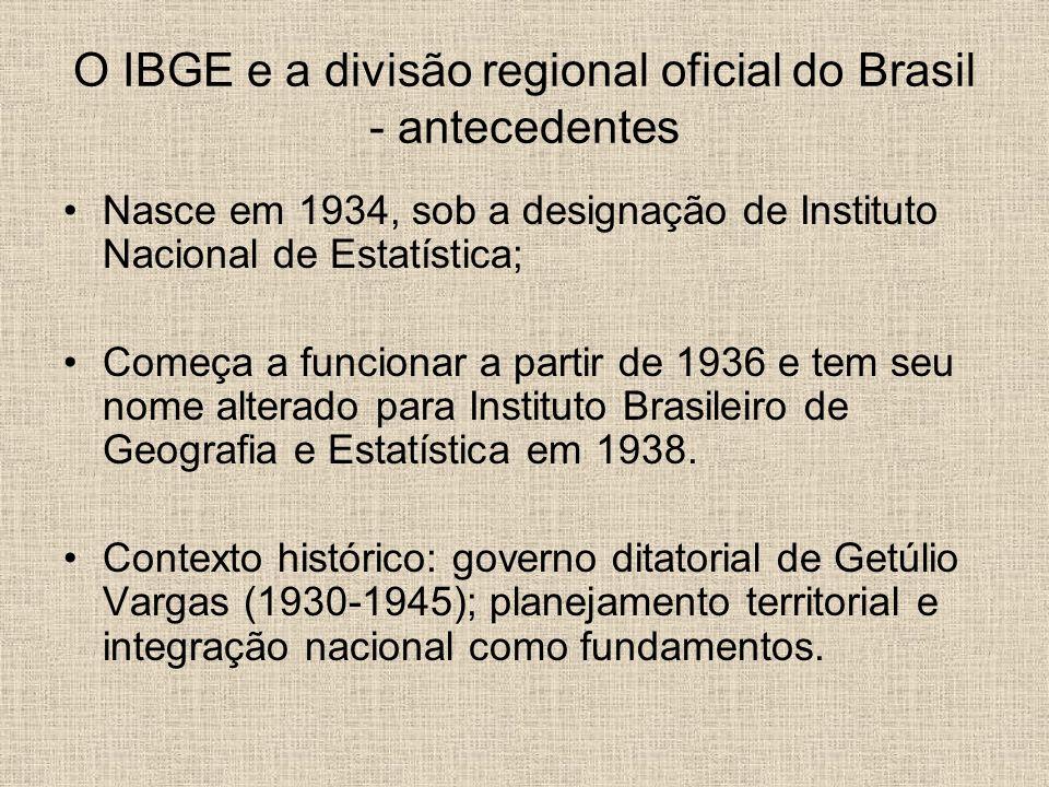 O IBGE e a divisão regional oficial do Brasil - antecedentes