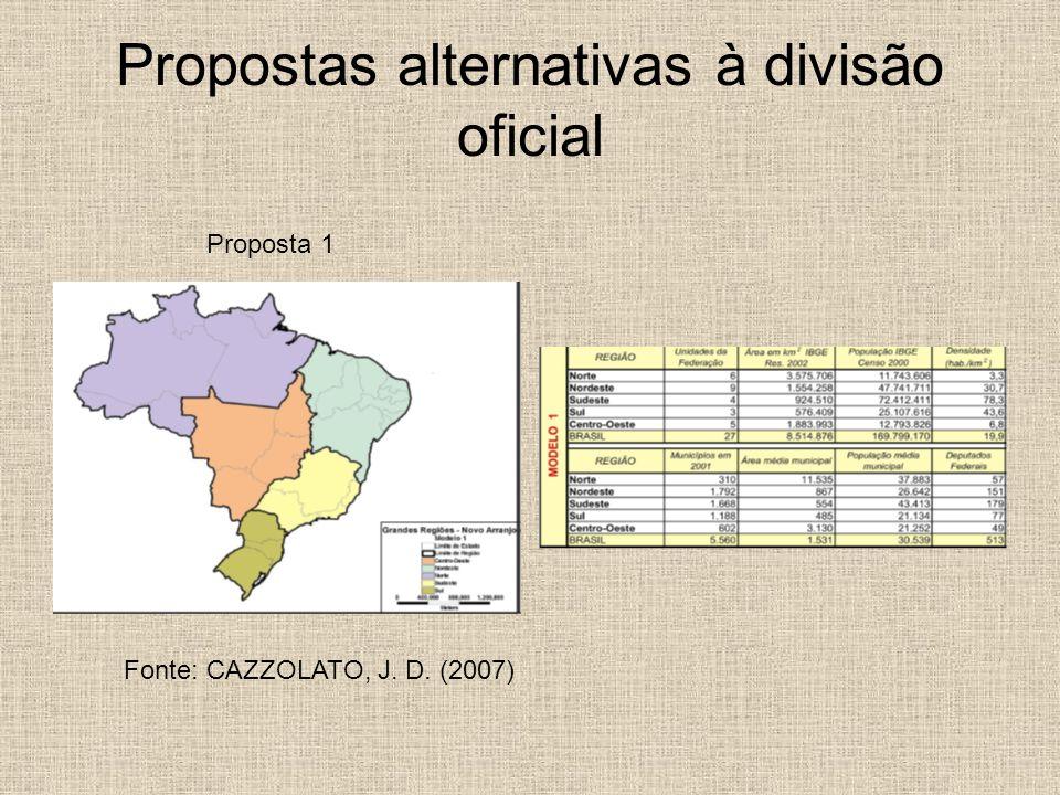 Propostas alternativas à divisão oficial