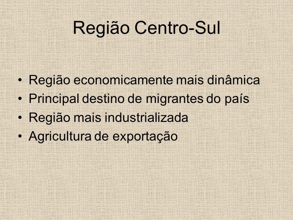 Região Centro-Sul Região economicamente mais dinâmica