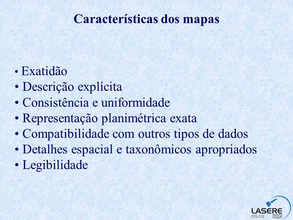 Características dos mapas