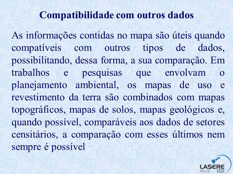 Compatibilidade com outros dados