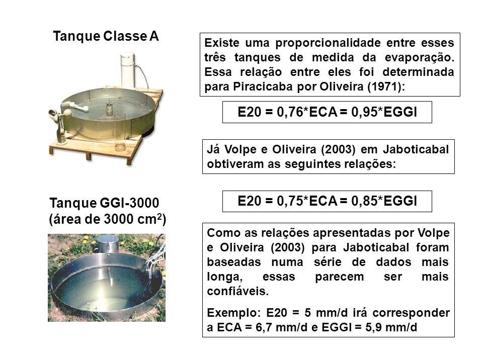 E20 = 0,76*ECA = 0,95*EGGI E20 = 0,75*ECA = 0,85*EGGI