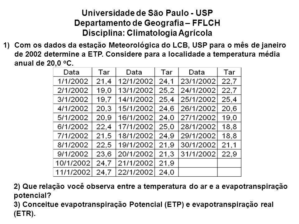 Universidade de São Paulo - USP Departamento de Geografia – FFLCH