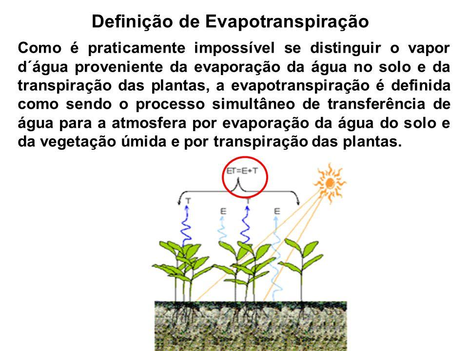 Definição de Evapotranspiração