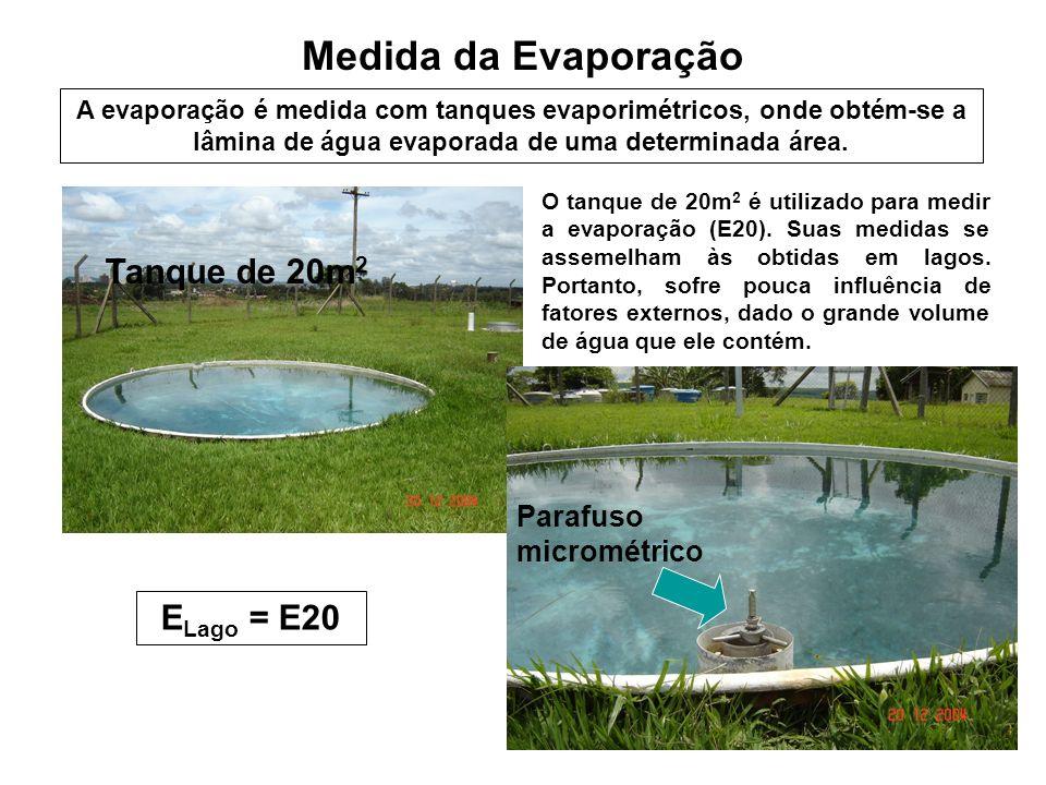 Medida da Evaporação Tanque de 20m2 ELago = E20 Parafuso micrométrico