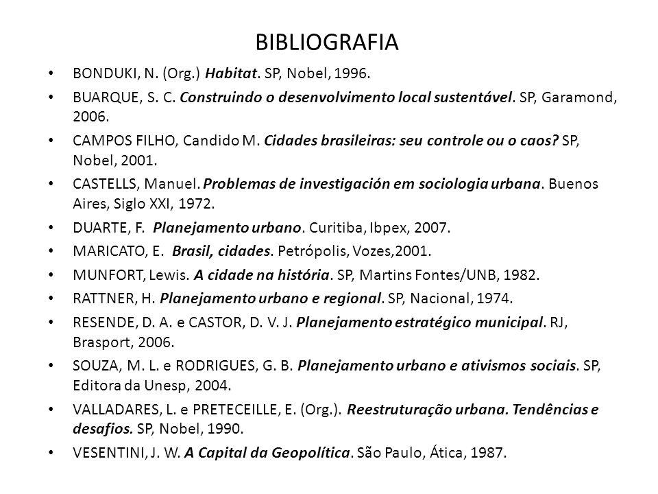 BIBLIOGRAFIA BONDUKI, N. (Org.) Habitat. SP, Nobel, 1996.