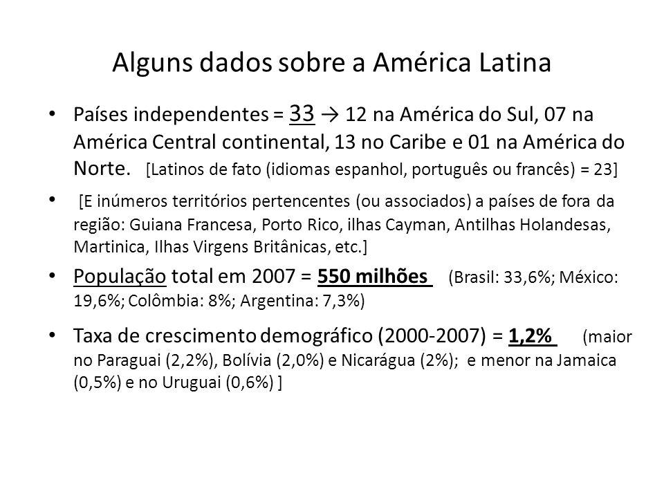 Alguns dados sobre a América Latina