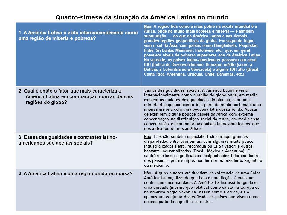 Quadro-síntese da situação da América Latina no mundo