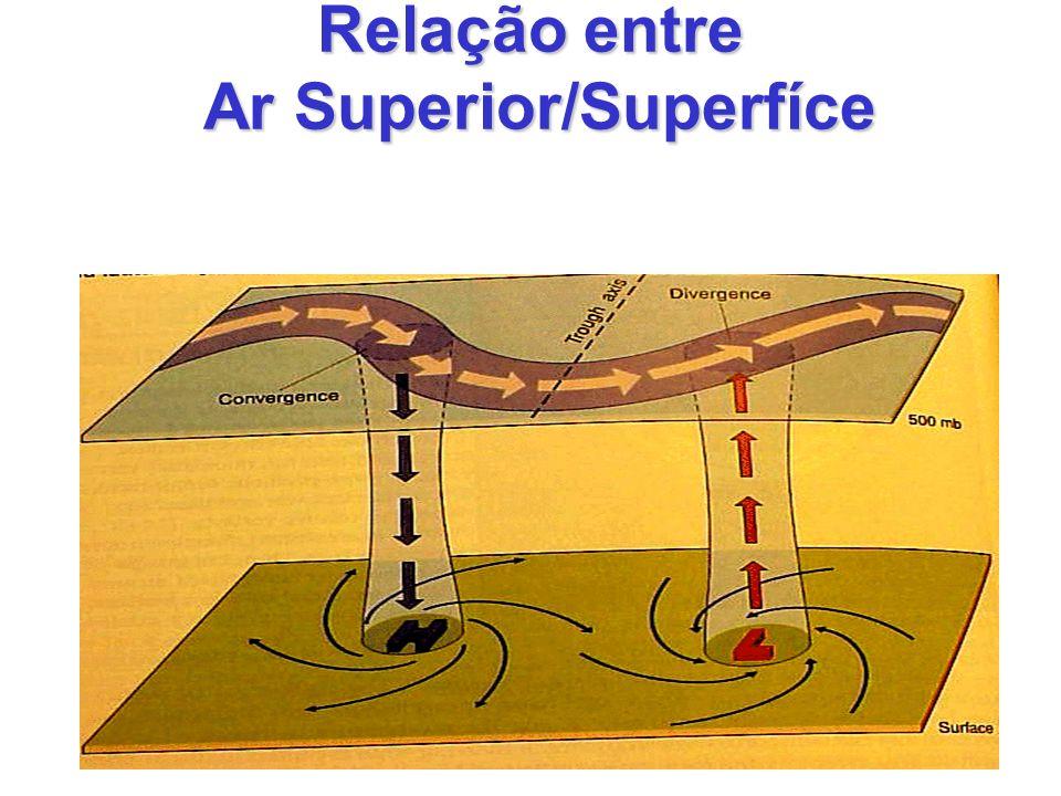 Relação entre Ar Superior/Superfíce