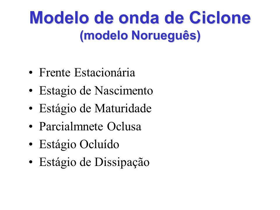 Modelo de onda de Ciclone (modelo Norueguês)