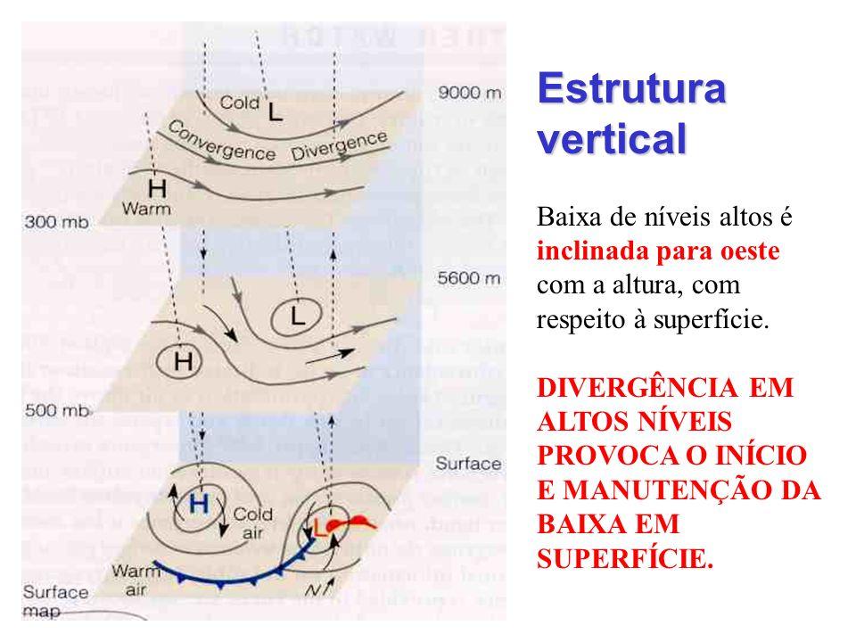 Estrutura vertical Baixa de níveis altos é inclinada para oeste com a altura, com respeito à superfície.