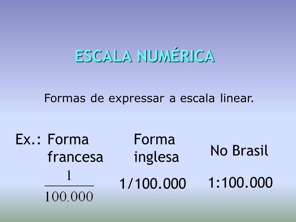 ESCALA NUMÉRICA Ex.: Forma francesa Forma inglesa No Brasil 1/100.000