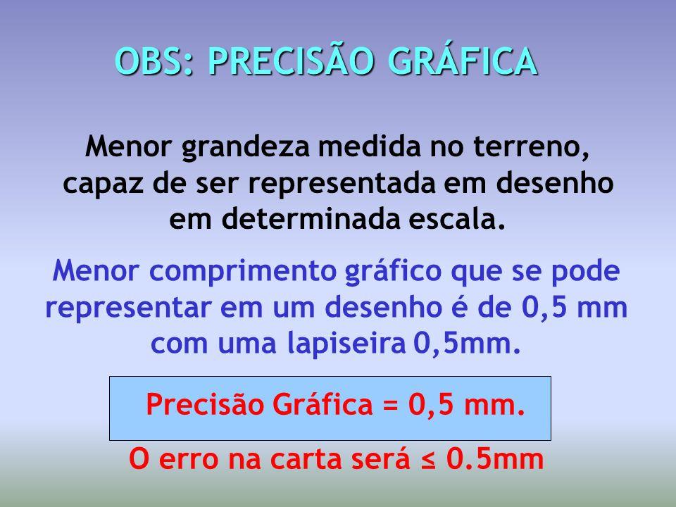 OBS: PRECISÃO GRÁFICA Menor grandeza medida no terreno, capaz de ser representada em desenho em determinada escala.