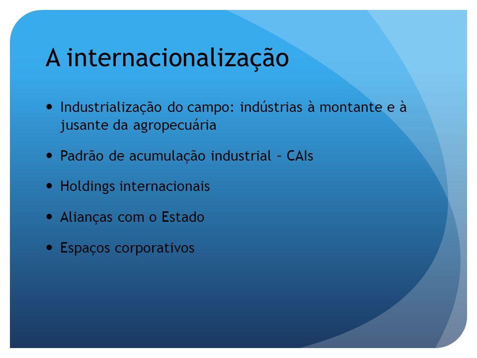 A internacionalização