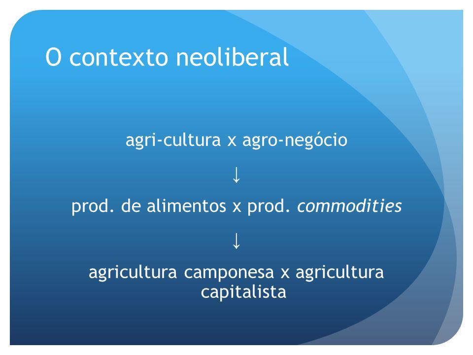 O contexto neoliberal agri-cultura x agro-negócio ↓ prod.