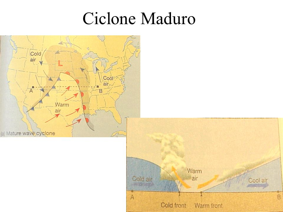 Ciclone Maduro