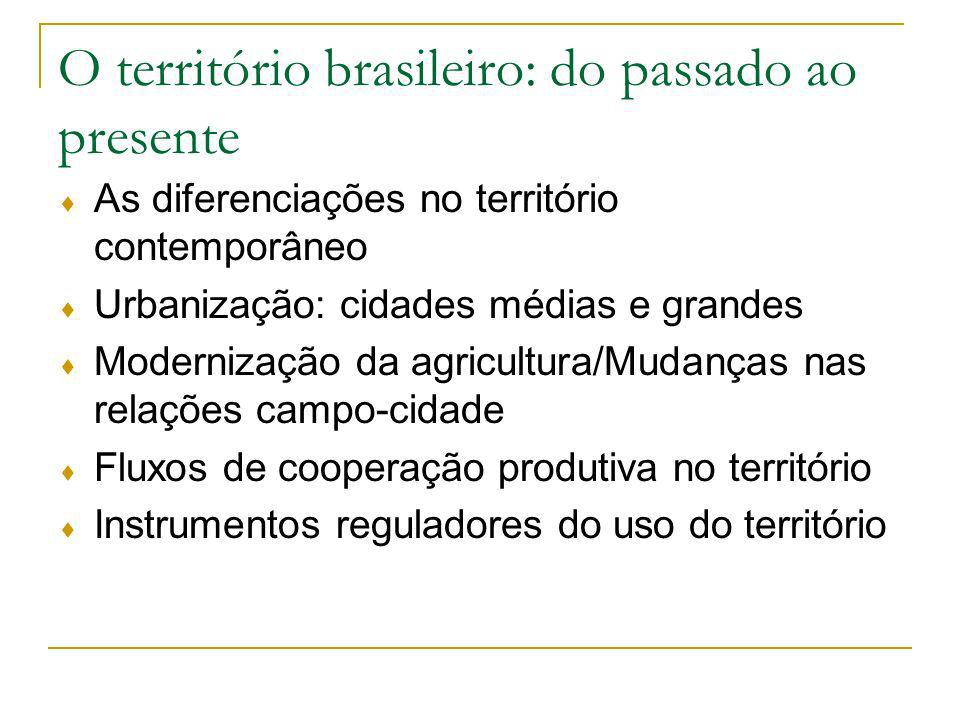 O território brasileiro: do passado ao presente