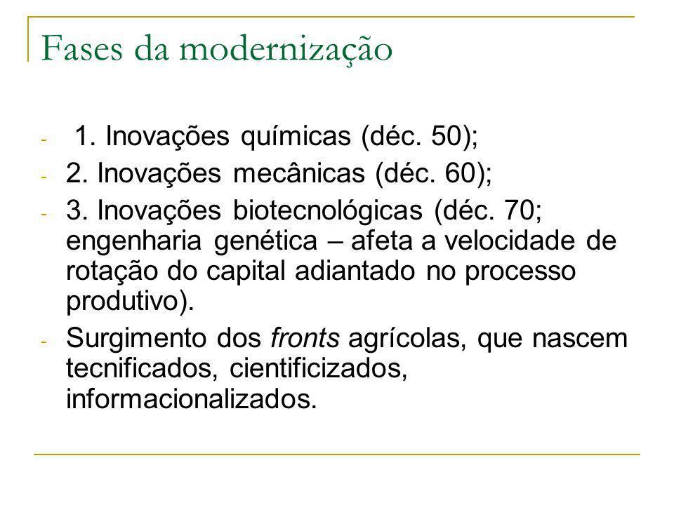 Fases da modernização 1. Inovações químicas (déc. 50);