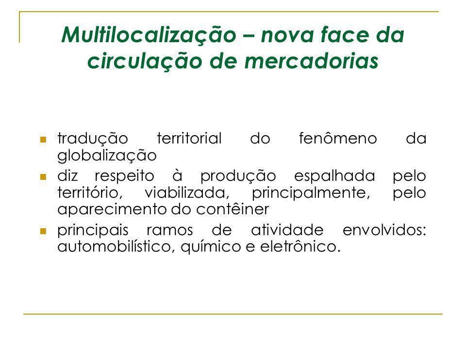 Multilocalização – nova face da circulação de mercadorias