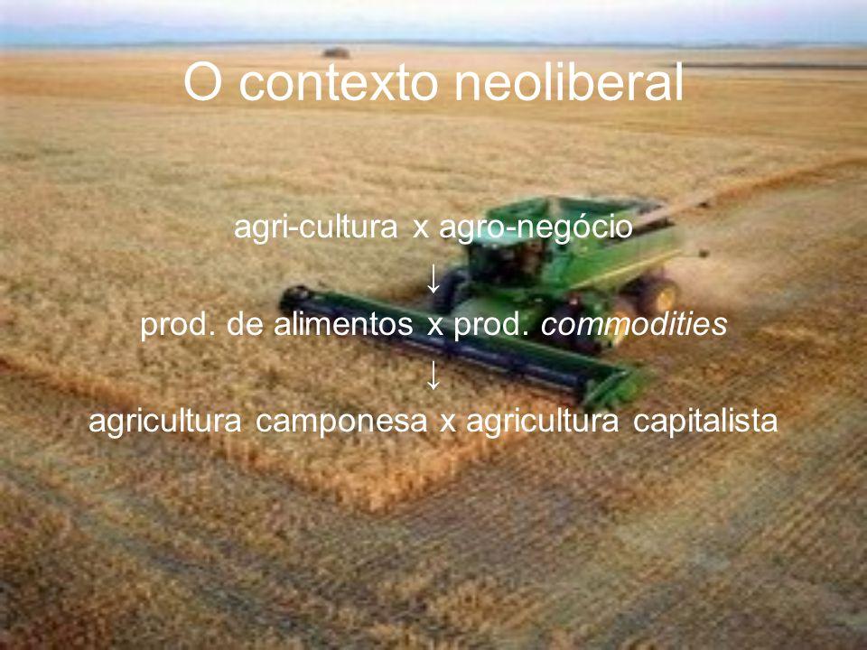 O contexto neoliberal agri-cultura x agro-negócio ↓